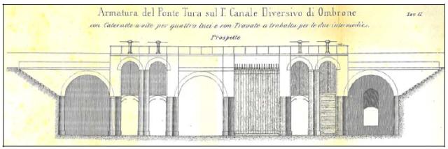 Particolare di Ponte Tura (tratto dal Piano di Classifica del Consorzio Bonifica Grossetana)